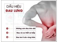 Đau lưng mạn tính có dấu hiệu như thế nào? | Phòng khám đa khoa Hoàn Cầu