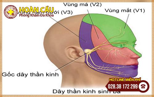Hỗ trợ chữa đau thần kinh tam thoa ở đâu tại TpHCM? | Phòng khám đa khoa Hoàn Cầu